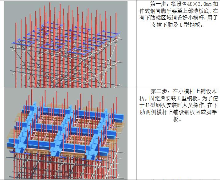 [贵州]博物馆项目中BIM在空腹夹层板施工工艺模拟上的应用_3