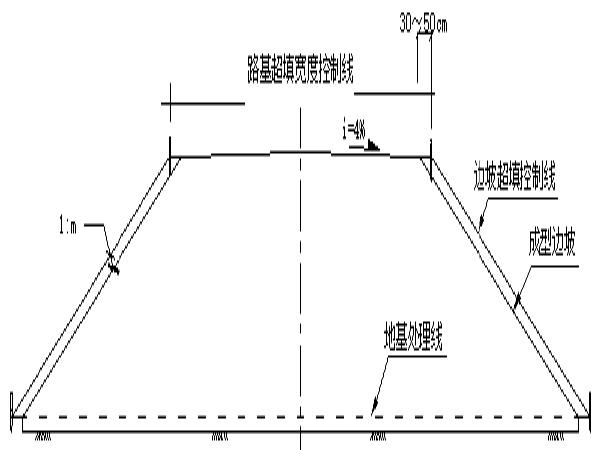 铁路路基施工方案
