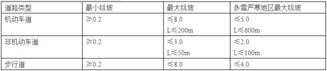 betway必威|老虎机_4