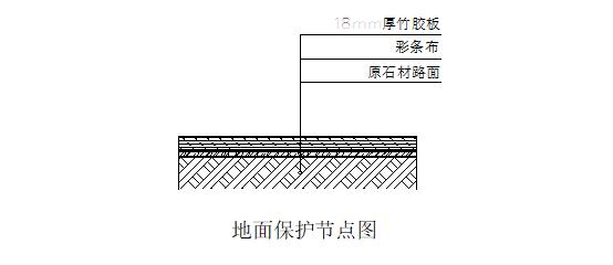 大厦外墙装饰工程施工组织设计