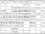 水文地质手册