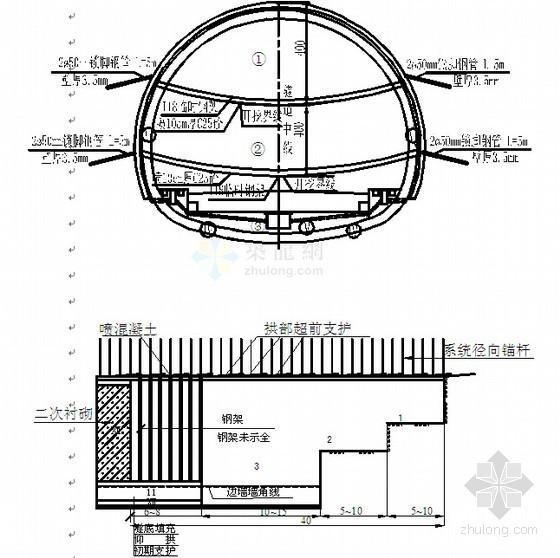 隧道工程施工工艺介绍52页