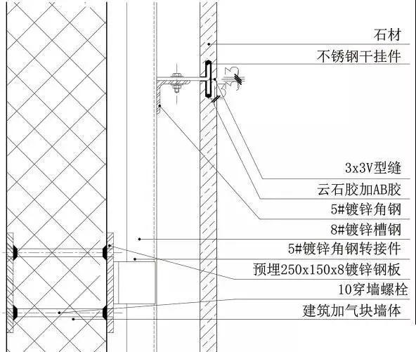 地面、吊顶、墙面工程三维节点做法施工工艺详解_41