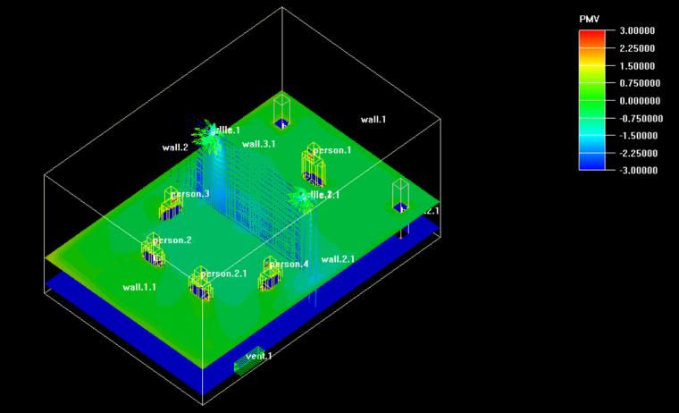 绿色建筑中的风环境模拟-3.png