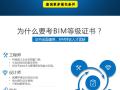 2019年全国BIM等级考试报名开始,通过颁发人社部证书
