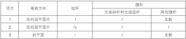 [钢构知识]钢结构设计计算用表_8