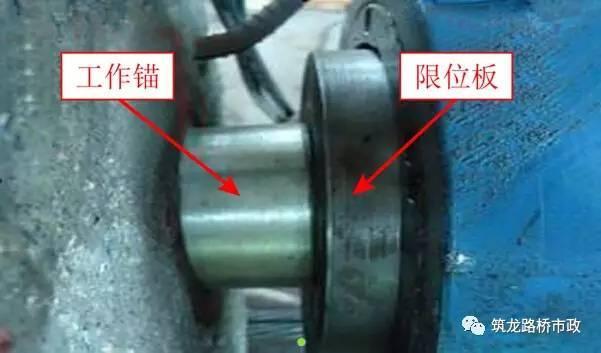 安装工作锚和限位板