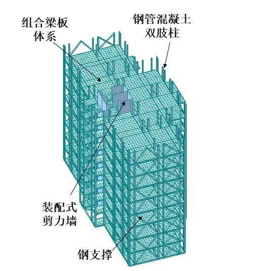 浭阳新城首栋装配式钢结构住宅工程拔地而起_2