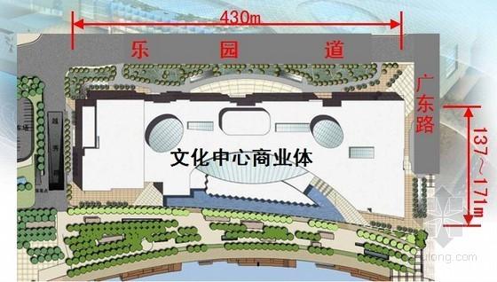 [天津]框架结构商业建筑工程质量创优汇报(鲁班奖,海量附图)