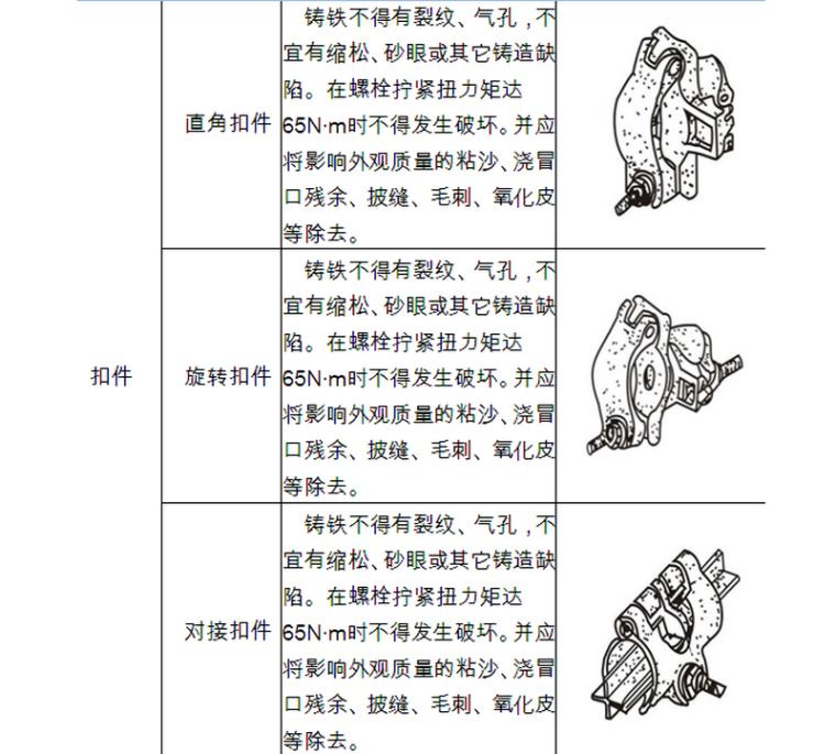 框架结构安置房工程外脚手架专项施工方案(40页)
