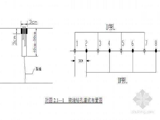 永久船闸地下输水系统混凝土缺陷处理施工作业指导(图文并茂)