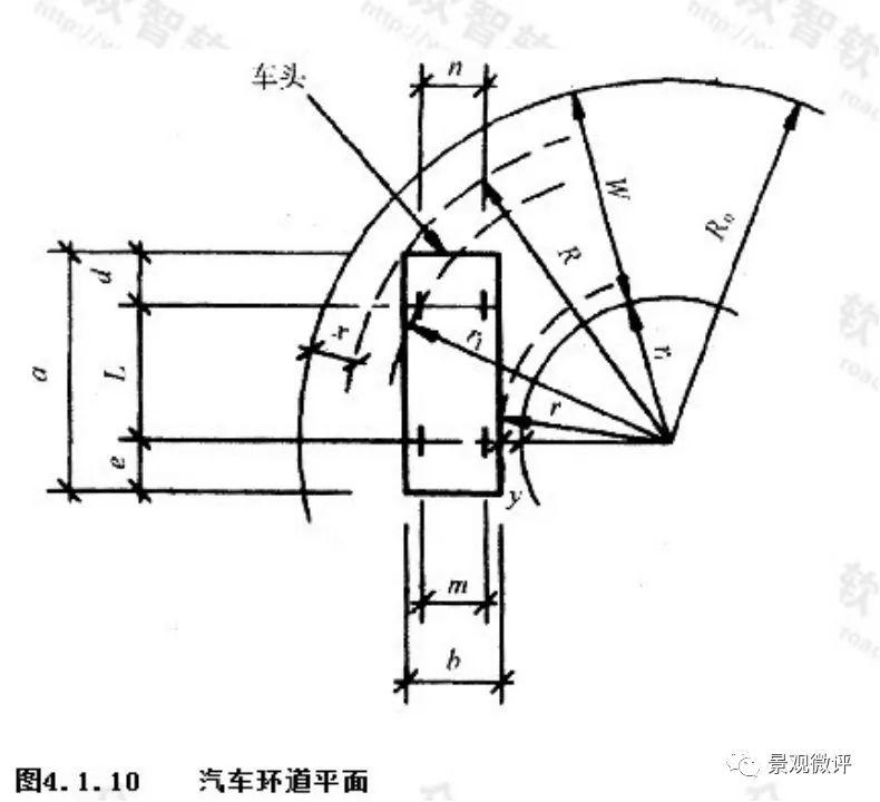 图解-地下车库设计规范_20
