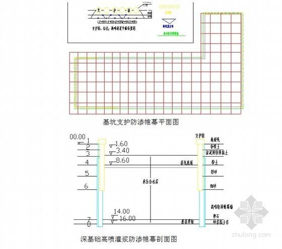 北京某剪力墙结构高层住宅施工组织设计