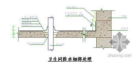 南通某学校教学楼施工组织设计(争创紫琅杯)