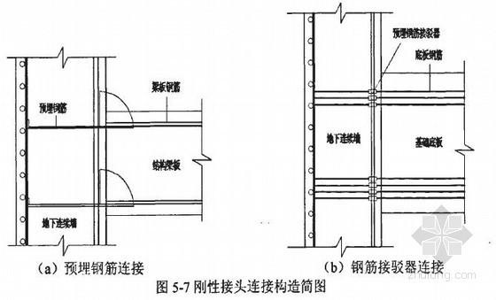 基于过程控制的软土地基超高层逆作法关键技术研究81页(硕士)