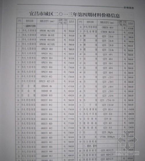 [湖北]2013年4月宜昌市信息价格(全套)