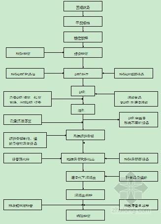 桥梁工程钢板桩施工专项方案(中铁)
