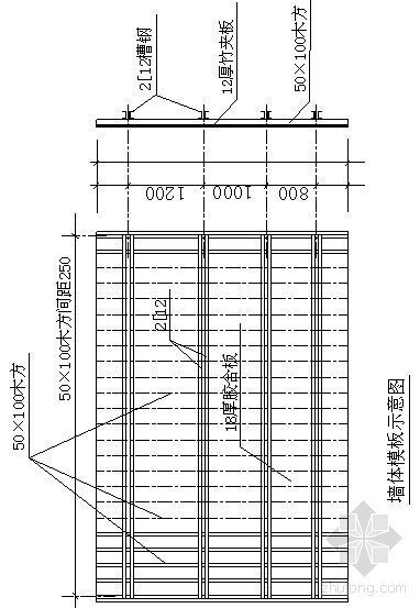 天津某钢结构厂房及配套设施施工组织设计