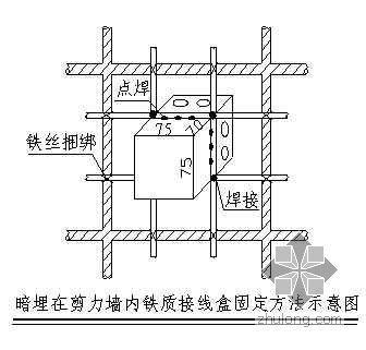 武汉市某高层住宅楼施工组织设计(框剪、箱型结构)