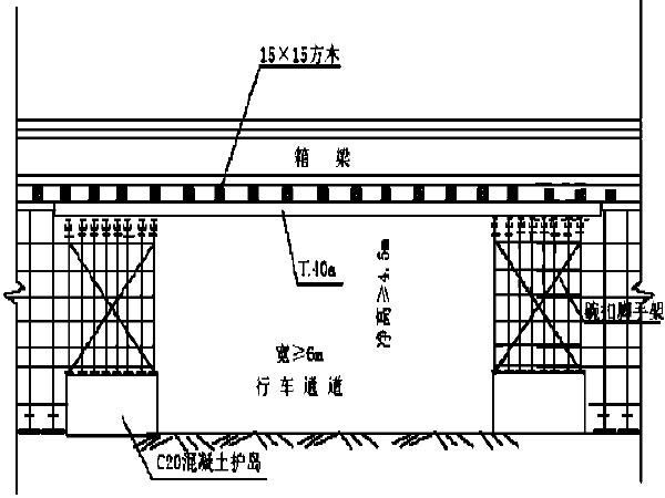 国际机场线3940米长高架桥梁工程施工组织设计(127页)_1