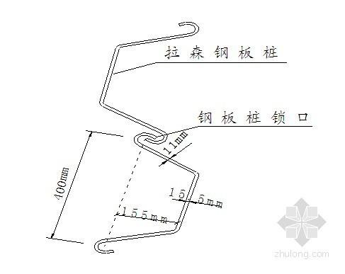 [山东]市政管网深基坑围护结构施工方案(钢板桩)