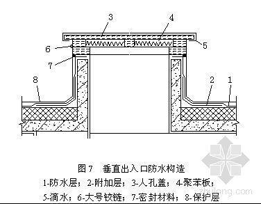 北京某医院屋面施工方案(挤塑板保温 倒置式)