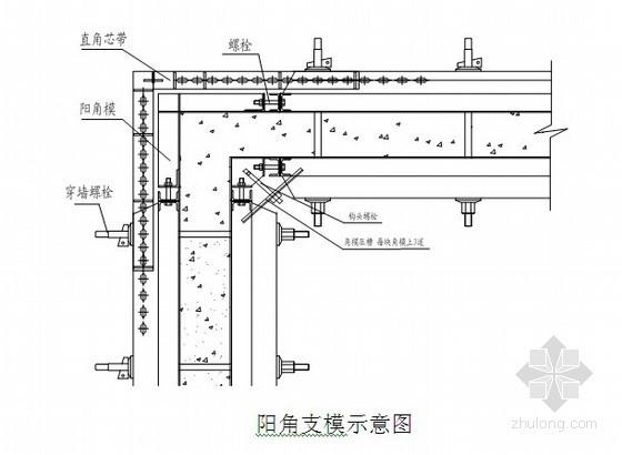 [辽宁]文化广场定型钢模板施工方案(计算书)