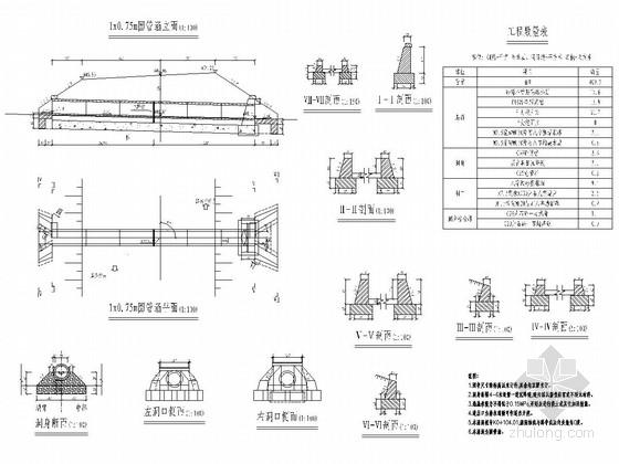 二级公路涵洞工程设计套图(17张 盖板涵 圆管涵)