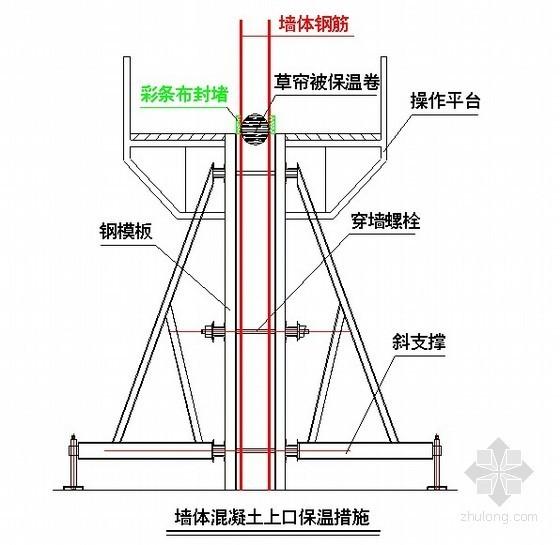 [北京]办公楼工程冬季施工方案(测温孔布置图)