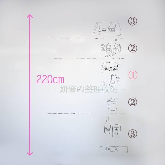 u型厨房橱柜尺寸资料下载-身体是把移动的尺子,空间不舒适可能尺寸没搞对