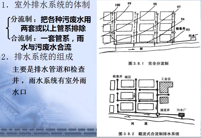 室外给排水设计安装分析(161页)_2