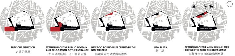 当代Antwerp动物园改建-14