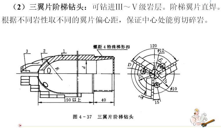 《岩土钻掘工程学》第四章回转钻进用钻头培训PPT(99页)_4
