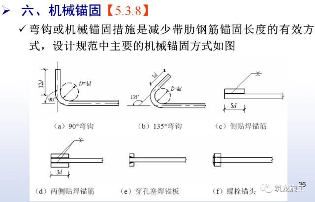 最难搞懂的钢筋工程,看看规范怎么说!_35