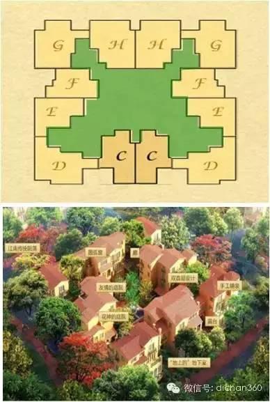 高容积别墅,规划设计总结!_27
