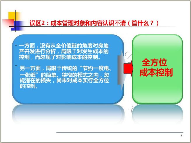 房地产成本精细化管控体系实战解析(194页)_2