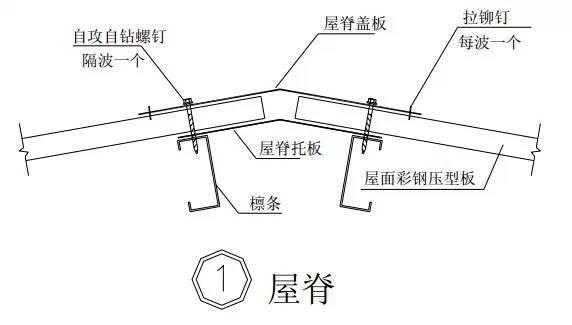 钢结构建筑构造图集之压型板屋面