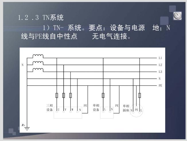 低压配电柜培训讲义46页