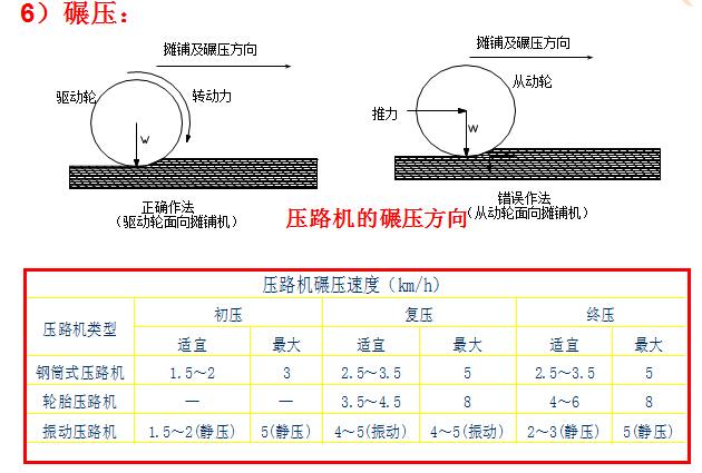 《路基路面工程》课程讲义1139页PPT(附图丰富)_10