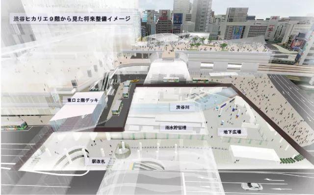 2020东京奥运会最大亮点:涩谷超大级站城一体化开发项目_49
