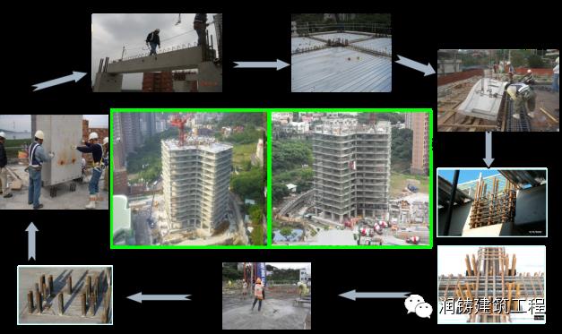 台湾人用38层超高层全预制结构建筑证明装配式建筑能抗震!_22