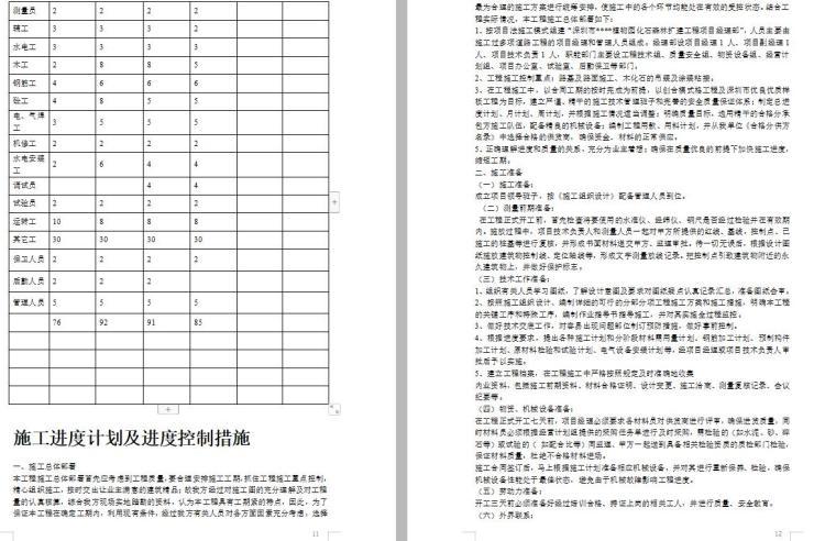 某植物园扩建工程施工组织设计方案(41页)-页面六