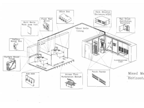 5A级写字办公楼弱电智能化施工设计技术方案