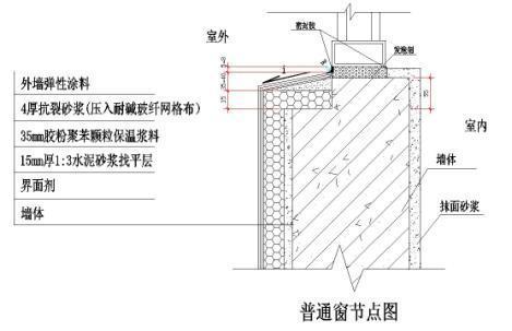 外墙保温施工节点处理工艺,图文详细说明