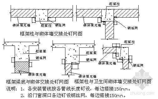 某住宅楼内墙抹灰技术交底(混凝土砌块墙面)