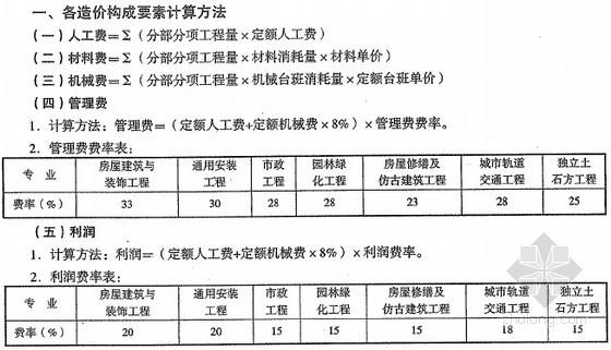 [云南]2013版建设工程造价计价规则及机械仪器仪表台班费用定额(154页)