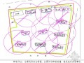 [安徽]框剪结构安置小区工程EPC总承包项目施工组织设计(260页)