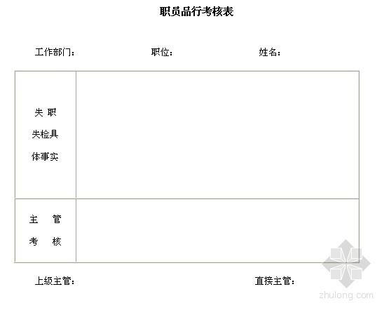 [新手必备]2014年知名房地产企业经营管理制度及常用表格大全(含350个表格)