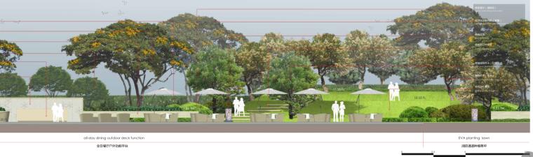 [福州]凯悦丽景酒店景观方案设计-AECOM(含:屋顶花园景观设计)_10