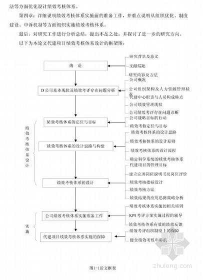 [硕士]D公司代建项目管理中心绩效考核体系设计[2011]